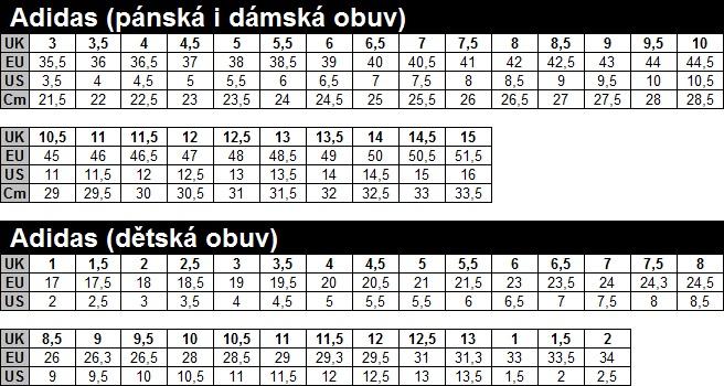 Poradna - obuv | Sport365.cz