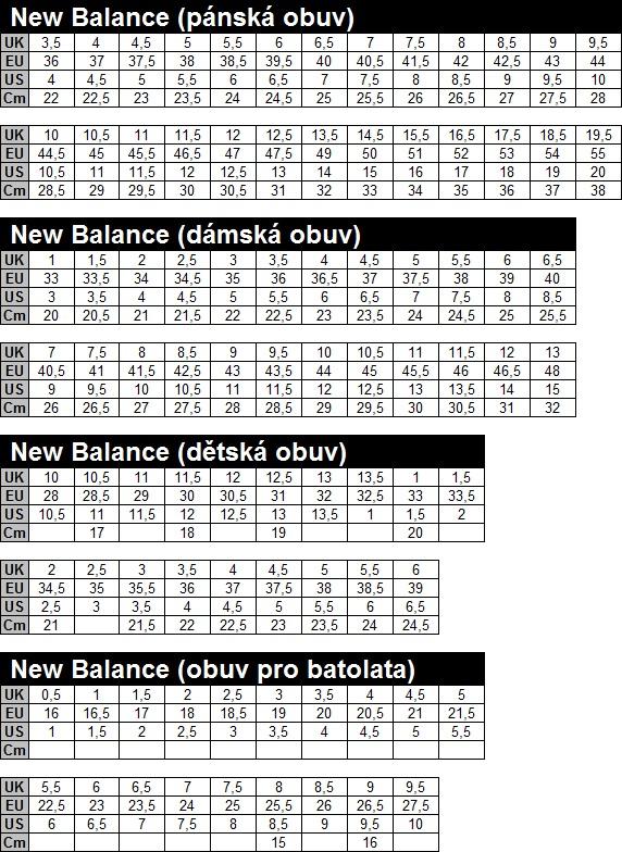 c21fc943571 Velikostní tabulka obuvi New Balance